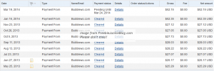 PayPal e-checks from Bubblews.com